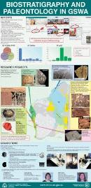 Biostratigraphy and Paleontology in GSWA