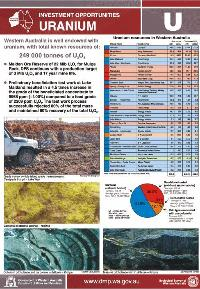 Uranium: investment opportunities, Western Australia