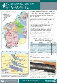 Graphite: investment opportunities, Western Australia